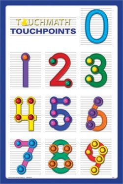 Mccurdy Melissa  Grade   Touch Point Math Touch Point Math